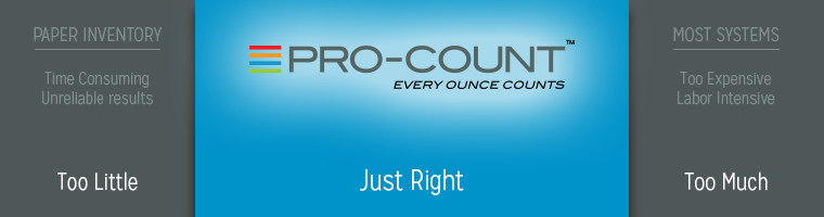 Why Procount Bar Inventory Software System?